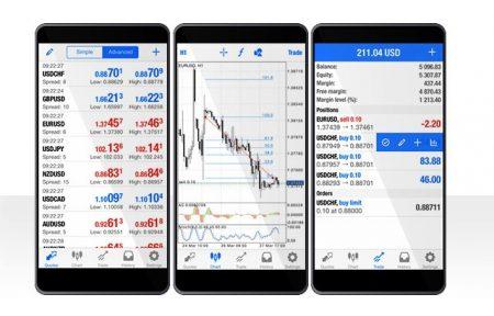 schermata Mt4 Trading Mobile